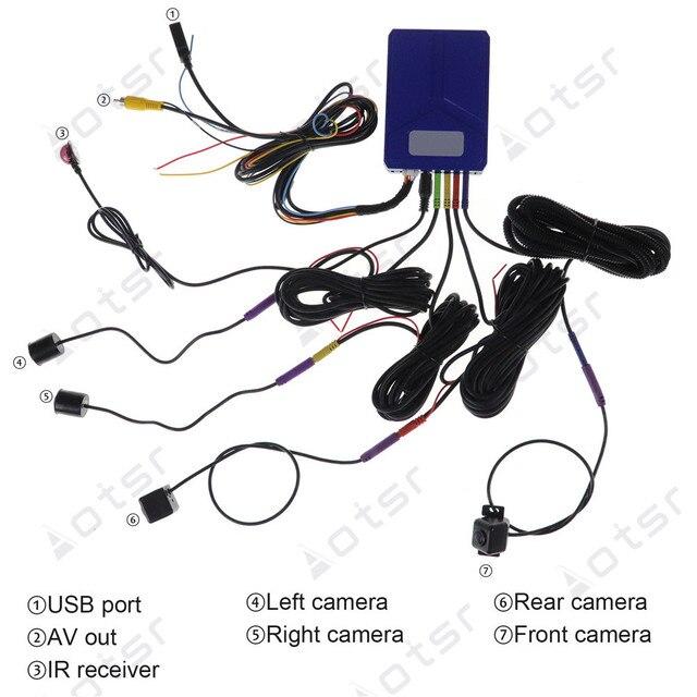 AOTSR système de vision doiseau de voiture   360 degrés caméras à 4 degrés caméra inversée, caméras avant latérales et caméra arrière