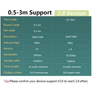 Image 5 - Кабель HDMI в HDMI 2,0 4k HD 1080P 3D, высокоскоростной адаптер HDMI для ТВ проектора, компьютера, 1 м, 1,5 м, 2 м, 3 м
