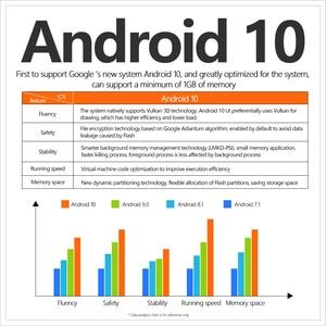 Image 3 - 10pcs/lot New X96Q Android 10.0 TV Box Allwinner H313 Quad Core Support 4K 3D Voice Control Set Top Box 2GB Media Player