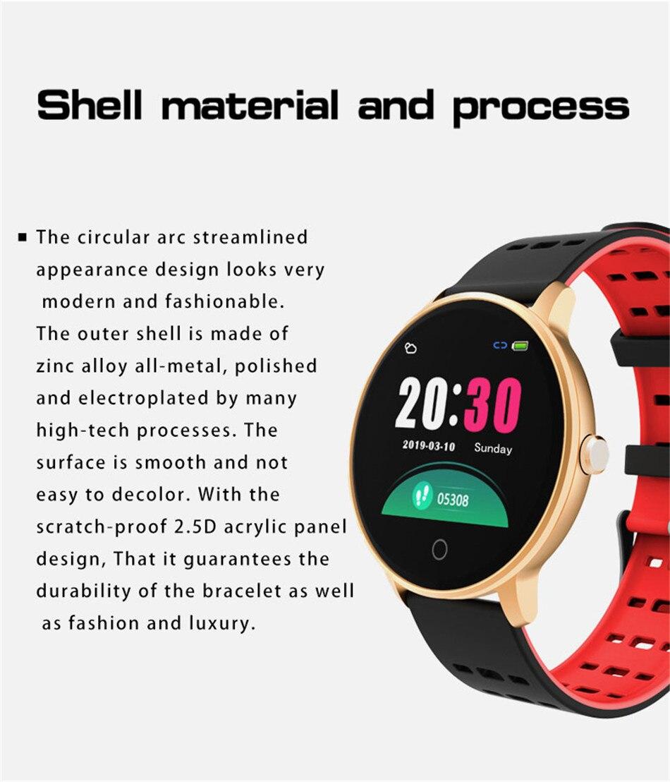 2.表壳材质工艺外观介绍