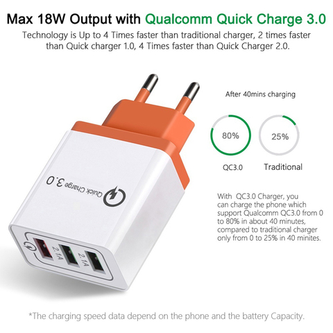 3 Ports Quick Charger 3.0 USB Charger Power Wall Adapter for iPhone iPad Samsung Xiaomi Mobile Phones QC3.0 Travel Fast Charger Multan