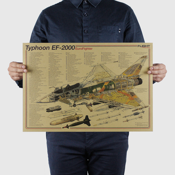 AIMEER Classic fighter series-EuroFighter2000 (EF-2000/EF2k) nostalgic retro kraft paper poster decoration painting core 51*36cm image