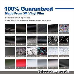 Image 5 - Camera Skin Decal Wrap Film Protector For Sony A6400 a6300 Alpha Anti scratch Decal Sticker