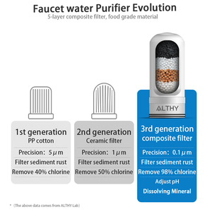 Image 4 - ALTHY Tap Water Filter Purifier Kitchen Faucet Water Purification System   Retain Alkaline Minerals   Remove odor Chlorine