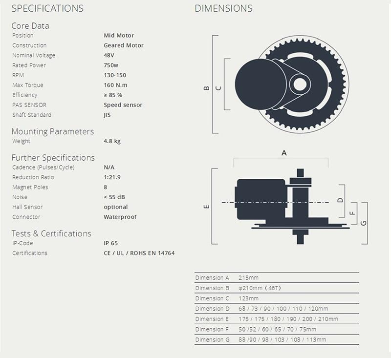 48V 750W motor data