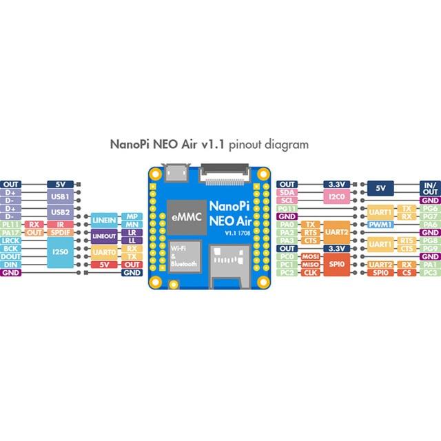 NanoPi NEO Air Allwinner H3 carte de développement IoT Quad-core Cortex-A7 à bord Bluetooth Wifi pour Super framboise Pi