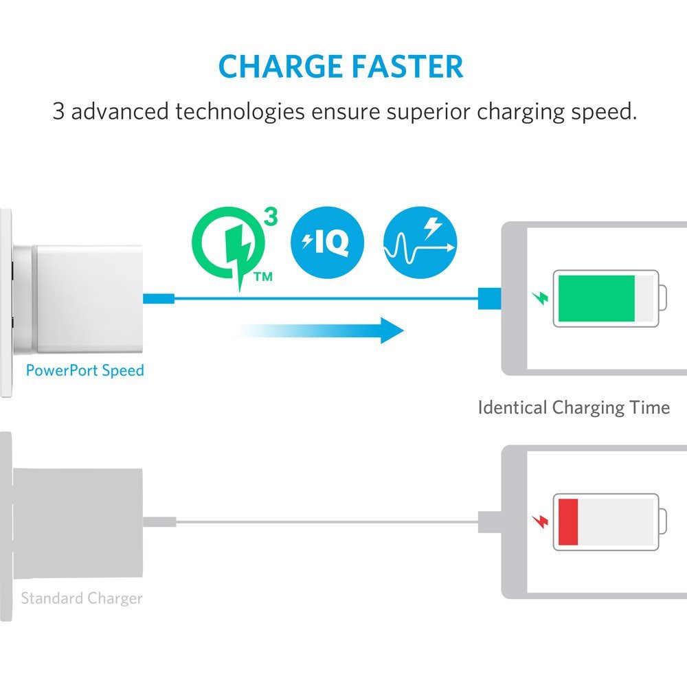 Cargador de teléfono móvil de viaje de carga rápida 3,0 rápida 18W carga de pared USB carga de teléfono móvil para Samsung Huawei iphone Xiaomi