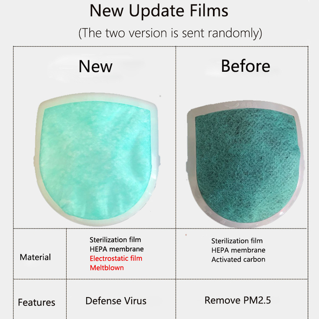 Anti-haze Sterilizing Provides Active Air Breath Valve HEPA Filter 1
