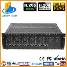MPEG4 3U стойка 16 каналов HDMI к IP кодер IPTV H.264 RTMP RTMPS HD видео кодер с HLS HTTP RTSP UDP RTP Unitcast и т. Д