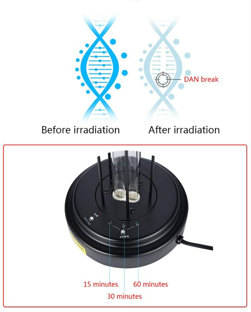 Germicidal Lamp Led UV Disinfection Lamp 38W High Ozone 360 Degree Remote Ultraviolet Lights Coronavirus Prevention for Home 37