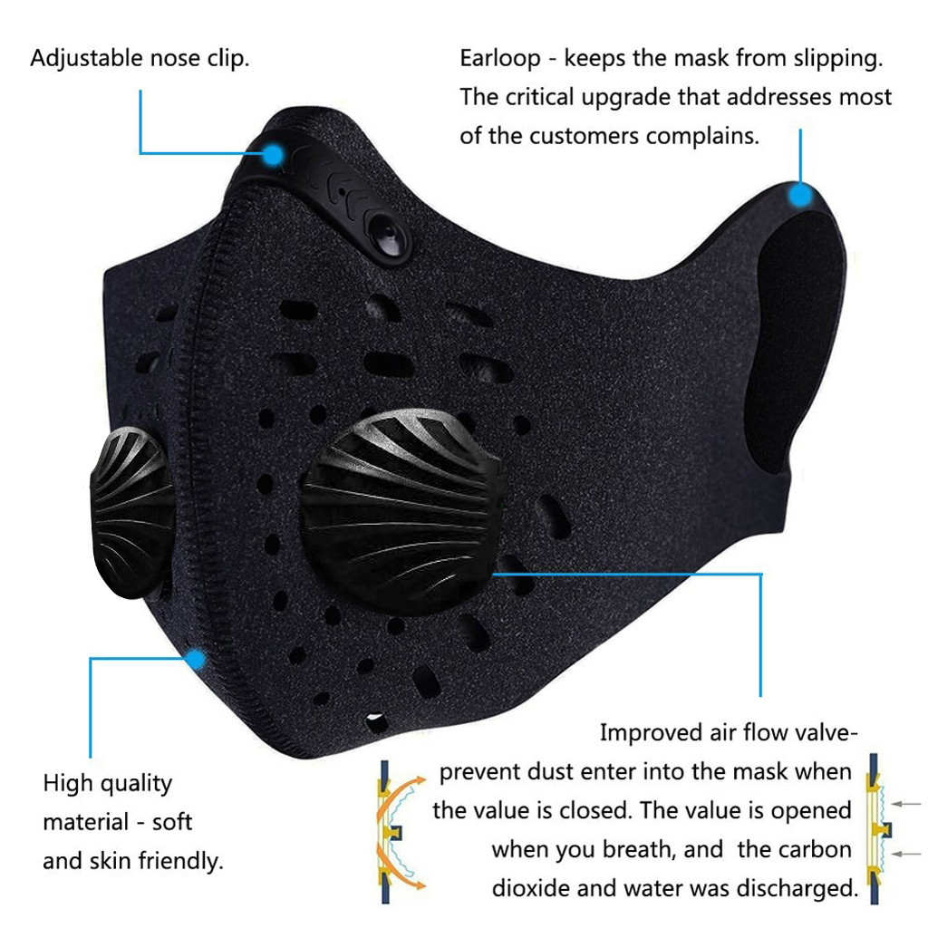 H71608844226245d6a15b9375a7d4a37e9 Shipping To The Us Activated Reusable Carbon Filter Windproof Dust-proof Outdoor Sports Bibs Running Cycling Dust Filter