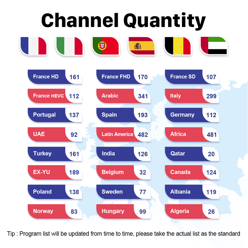 Image 2 - IPTV France Arabic Italy IP TV Leadcool Android 8.1 Tv Box IPTV French Subscription Italia Spain Portugal Qatar Belgium IP TV-in Set-top Boxes from Consumer Electronics