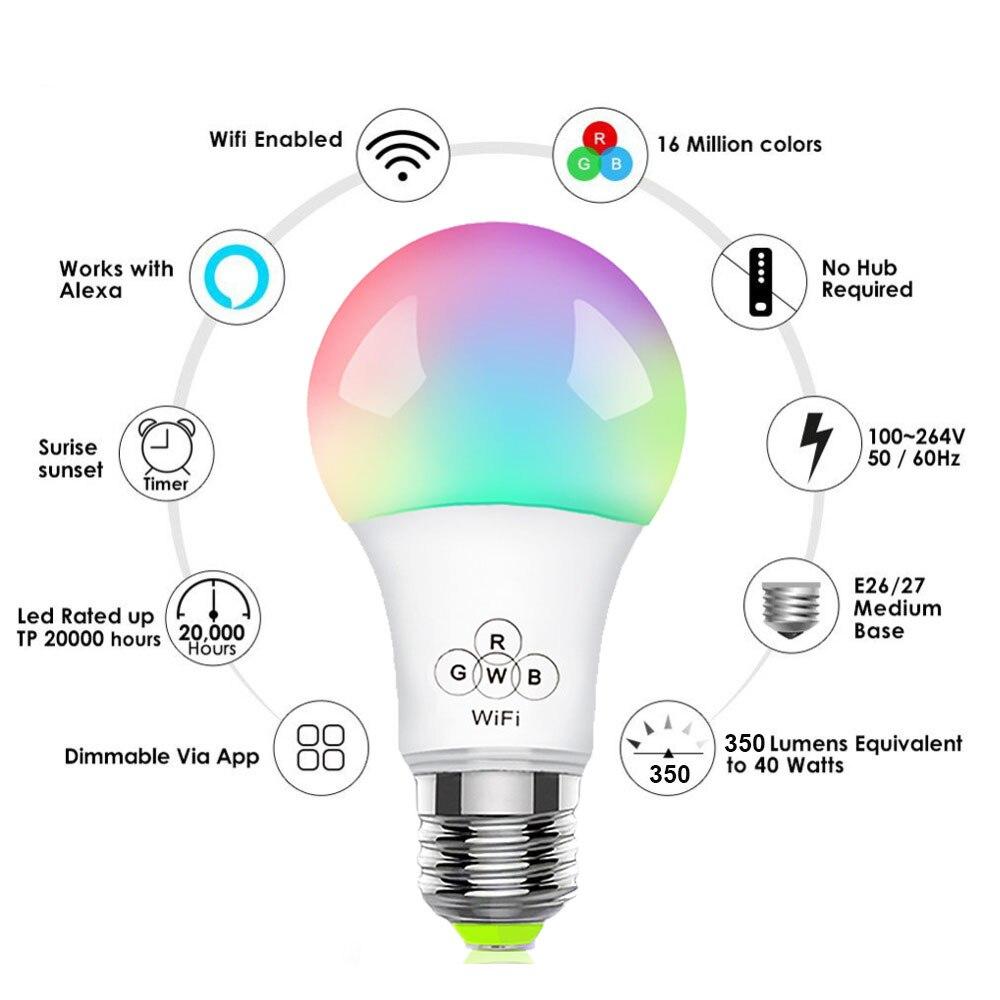LED-valaistuksen himmennys on kätevä ominaisuus