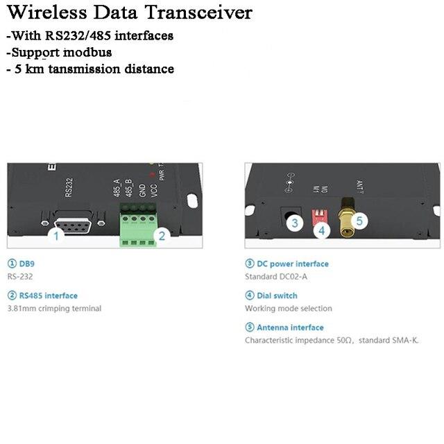 5km Modbus Gateway LoRa Wireless Data Transceiver RS485/RS232 433MHz Building Automation Harsh industry Radio modem net relay