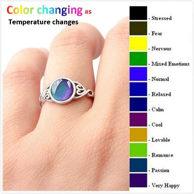 Изменить настроение кольцо круглого сечения чувства эмоции сменные кольцо Контроль температуры драгоценные камни Цвет изменение кольца д...