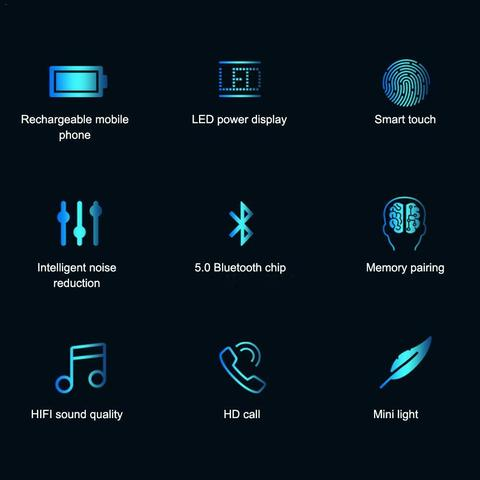 Bluetooth 5.0 Headset TWS Wireless Earphones Mini Earbuds Stereo Headphones F9 Lahore