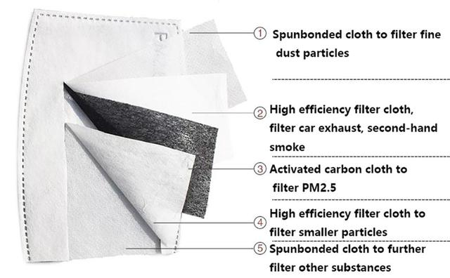 PM2.5 Face Mask Activated Carbon Filter 5 Layer Replacement Protective Filter for Mask 24 Pcs 1
