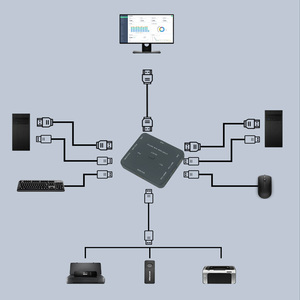 Image 2 - HDMI KVM מתג 1.4v Switcher 2 יציאת 4K HDMI USB עכבר ומקלדת צג בורר שיתוף HDMI מתג KVM עם usb