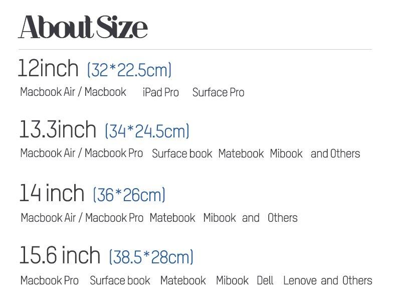 Mac-参数分类1