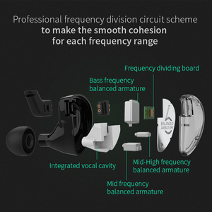 Image 5 - KZ AS06 3BA Drive In Ear Earphone 3 Balanced Armature Detachable Detach 2PIN Cable HIFI Monitor Sports Earphone  Custom Earphone