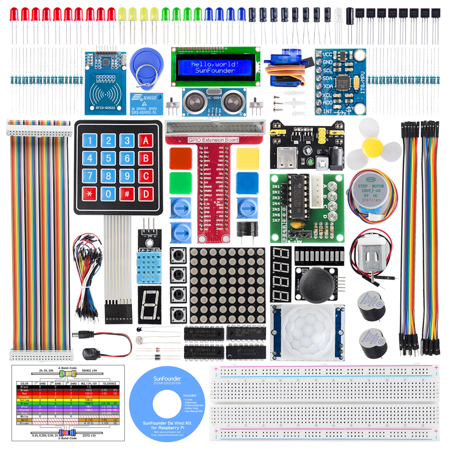 SunFounder Raspberry Pi Starter Kit For Raspberry Pi 4B 3B+, 30 Projects With Tutorials Support Python C