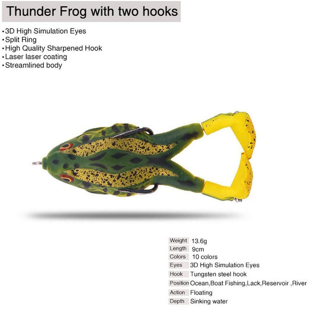 Double Propeller Frog Soft Baits Shad Soft Lure Jigging Fishing Lure Bait Prop Topwater Catfish Silicone Artificial Wobblers 4
