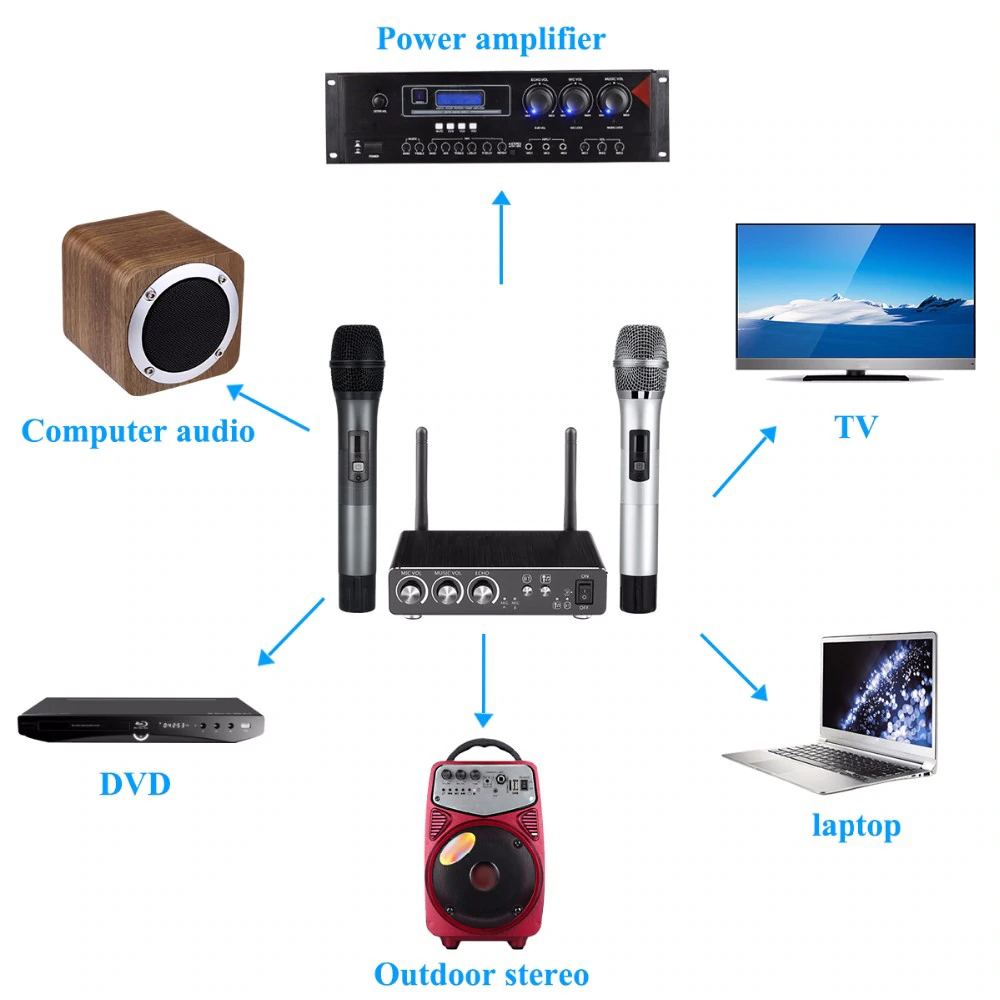Excelvan Micro K28 Wireless Dual Channel Microphone Adjustable Echo Volume Digital Low Distortion For Home Entertainment Conference (9)