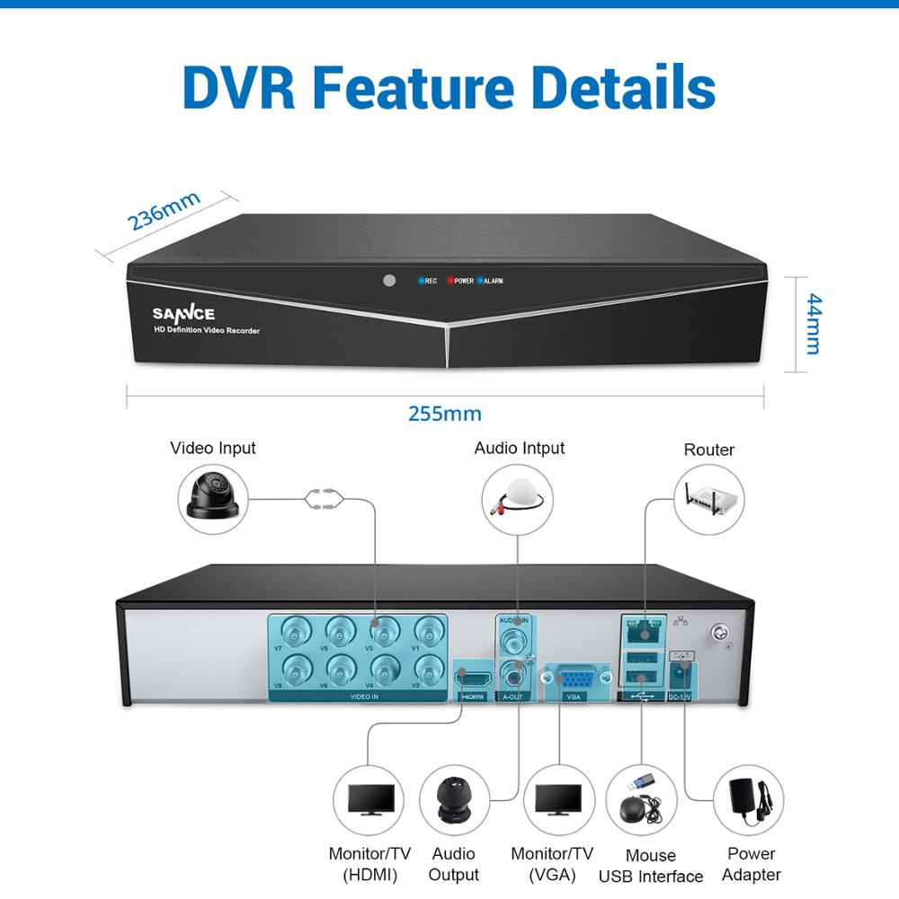 SANNCE 8CH 1080P Video Security System 5IN1 1080N DVR Mit 4X8X1080 P Outdoor Wetterfeste CCTV home Video Überwachung Kameras