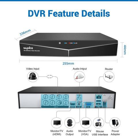 sannce 8ch 1080 p video sistema