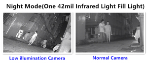Image 5 - Low illumination Sony IMX307+3516EV200 3MP 2304*1296 IP Ceiling Dome Camera Good NightVision IRC Onvif Infrared RTSP P2P Cloud