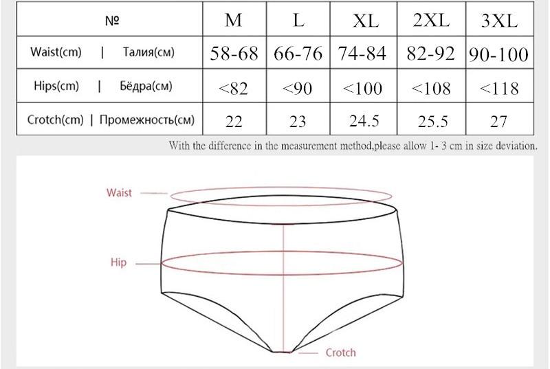 1-Pieces-Menstrual-Period-Underwear-Women-Period-Panties-Modal-Ladies-Lengthen-Physiological-Leakproof-Panties-Female-Briefs