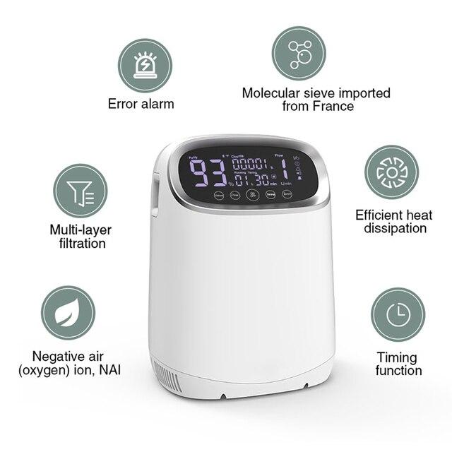 Концентратор кислорода Yongrow 1-7 л/мин