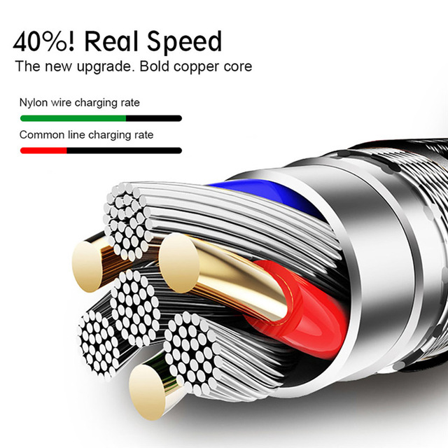 1m/2m/3m Braided Micro USB Cable Data Sync USB Charger Cable For Samsung S7 S9 HTC LG Huawei Xiaomi Android Phone Cables wire 2