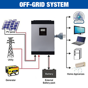Image 2 - EASUN POWER inversor híbrido de onda sinusoidal pura con cargador de regulador Solar MPPT, 2400W, 3KVA, 24V, 220V