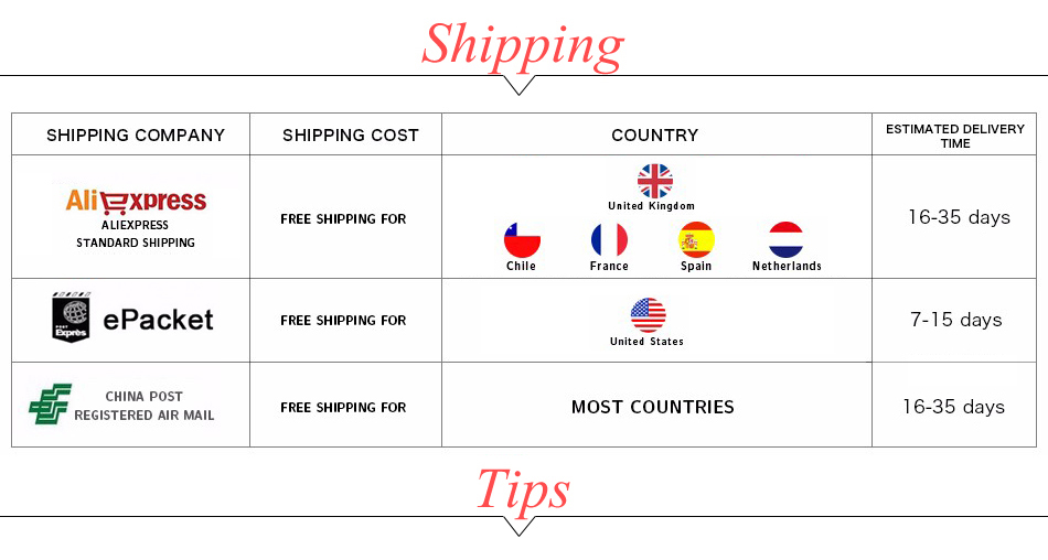 shipping and tips