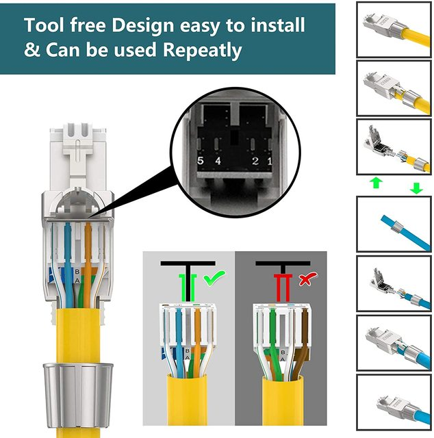 ZoeRax RJ45 Cat6A/Cat7 Connectors Tool-Free Reusable Shielded Ethernet Termination Plugs, Internet Plug, Fast Field Installation 5
