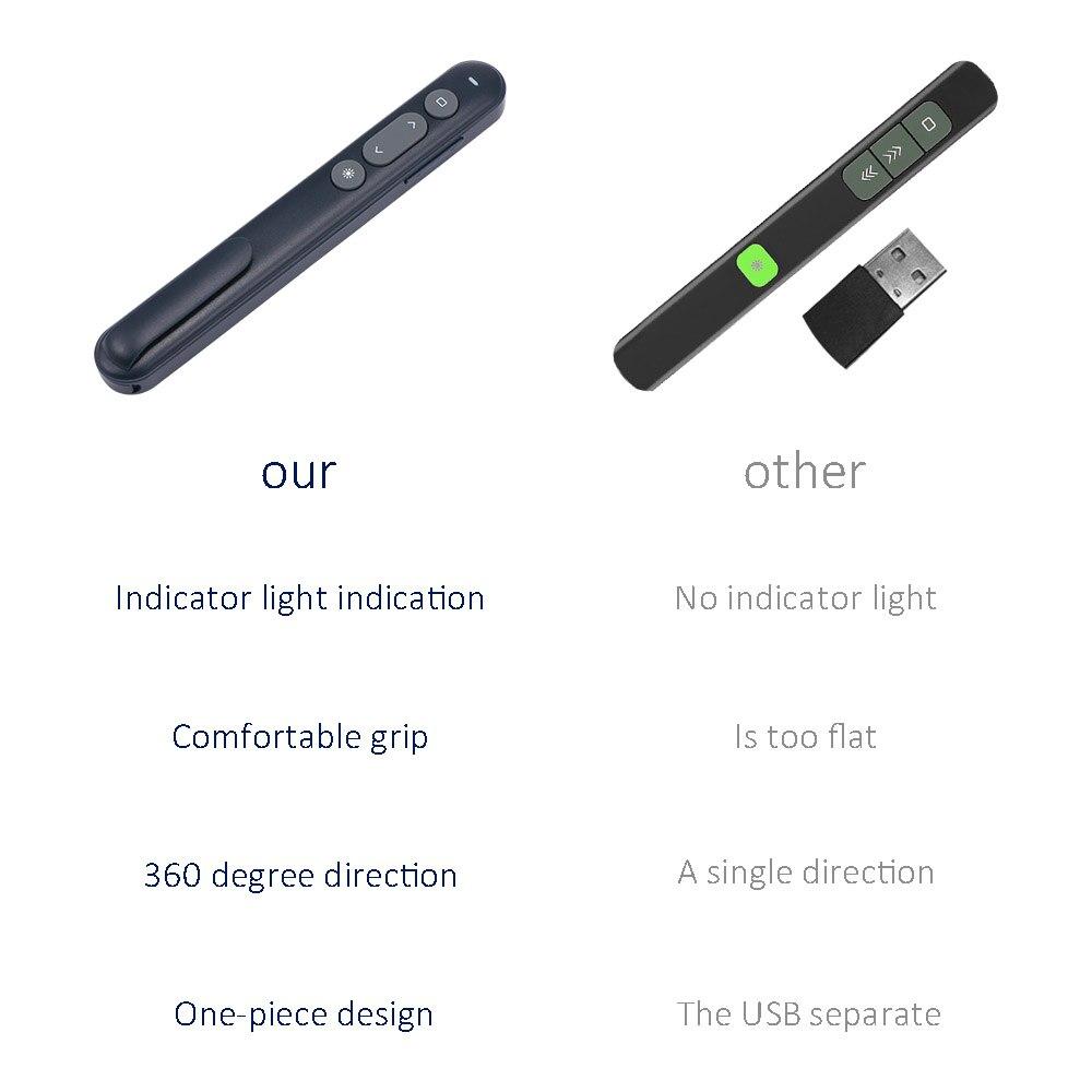 Laser Clicker Rot Laser Licht Fernbedienung Stift einteiliges für Windows Oben für XP für Mac Os für linux für Android System