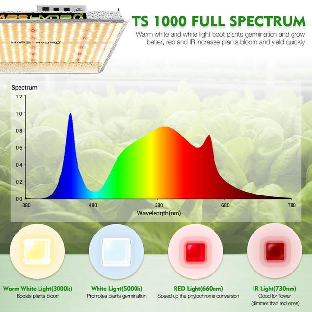 Mars hydro TS 1000W Led Grow Light Full Spectrum  4