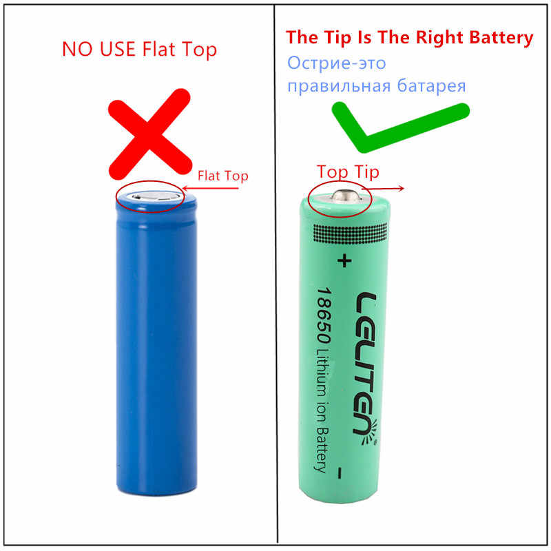 Tragbare Mini XPE + 2 * COB LED Scheinwerfer Arbeit Licht Wasserdichte Scheinwerfer Verwenden 18650 Batterie für Nacht Beleuchtung Taschenlampe kopf lampe