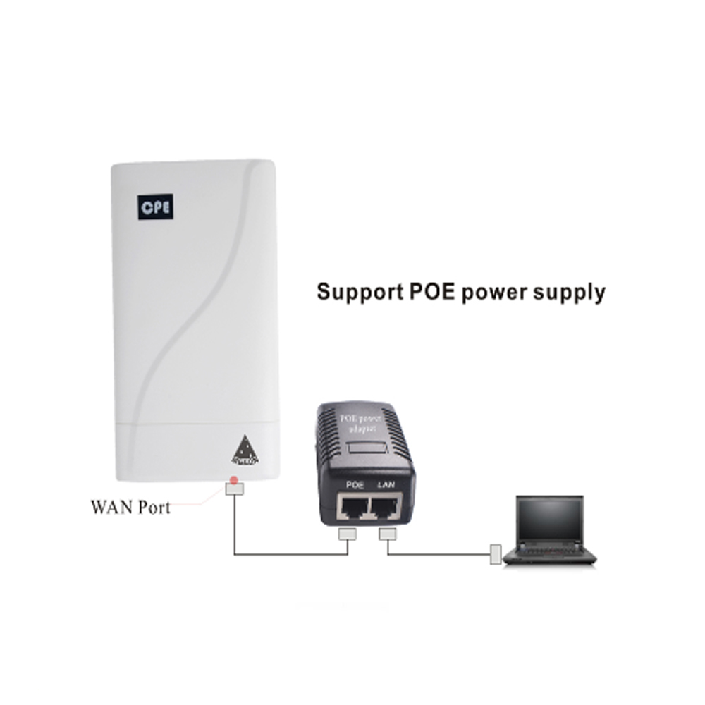 Best Selling 4g LTE Wifi Router Outdoor CPE With Sim Card Slot