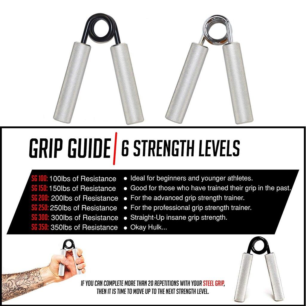 Heavy Grips Hand Grippers Set 5 Heavy Duty 100-300lbs