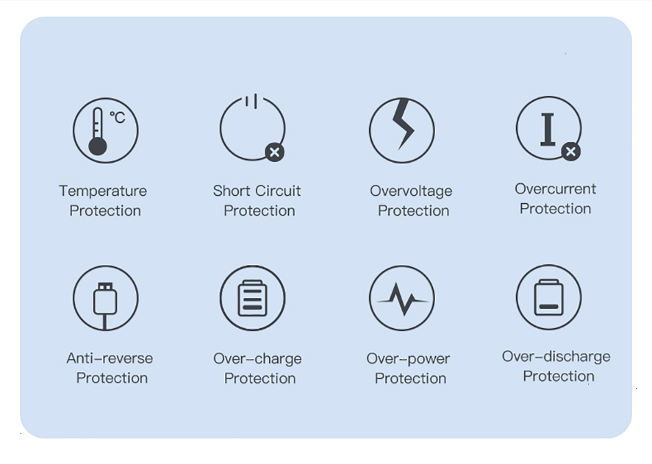 Baseus 10000 мАч Qi Беспроводное зарядное устройство Внешний аккумулятор Беспроводная зарядка внешний аккумулятор для iPhone11 X samsung huawei Xiaomi