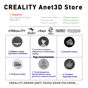 Image 5 - Original CREALITY 3D Printer Ender 3 or Ender 3 PRO DIY KIT MeanWell Power Supply /for 1.75mm PLA ABS PETG / from Russia