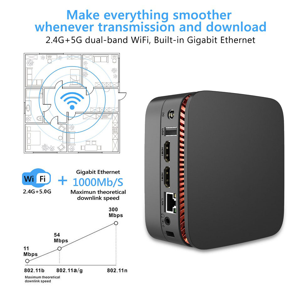 WooYi AK1 MINI PC with 4GB or 6GB RAM 64GB ROM and Intel Celeron J3455 including Bluetooth4.0 USB 3.0 2