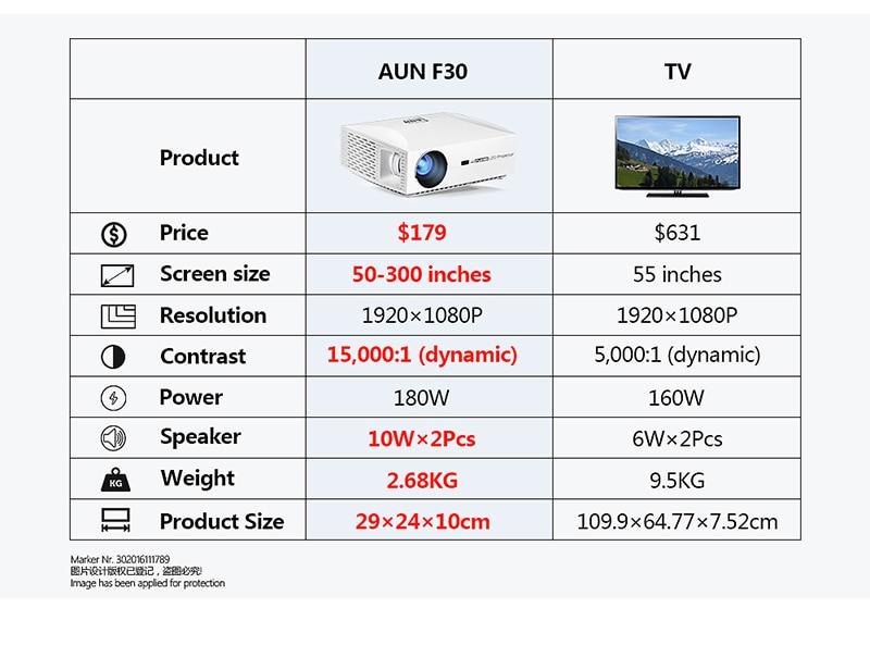 电视对比参数-800px