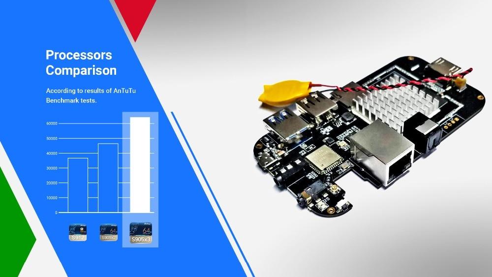 1. Processors Comparison 1