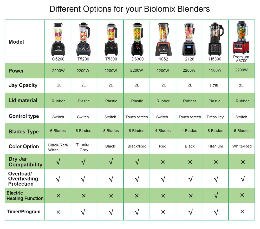 blender 对比图最新版