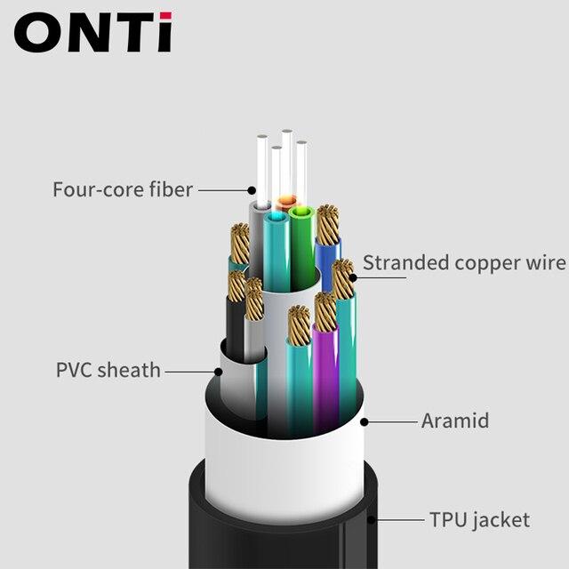 Kabel światłowodowy ONTi kabel HDMI 2.1 kabel ultra-hd (UHD) 8K 120Hz 48Gbs z przewodem Audio wideo HDMI bezstratny wzmacniacz HDR 4:4:4