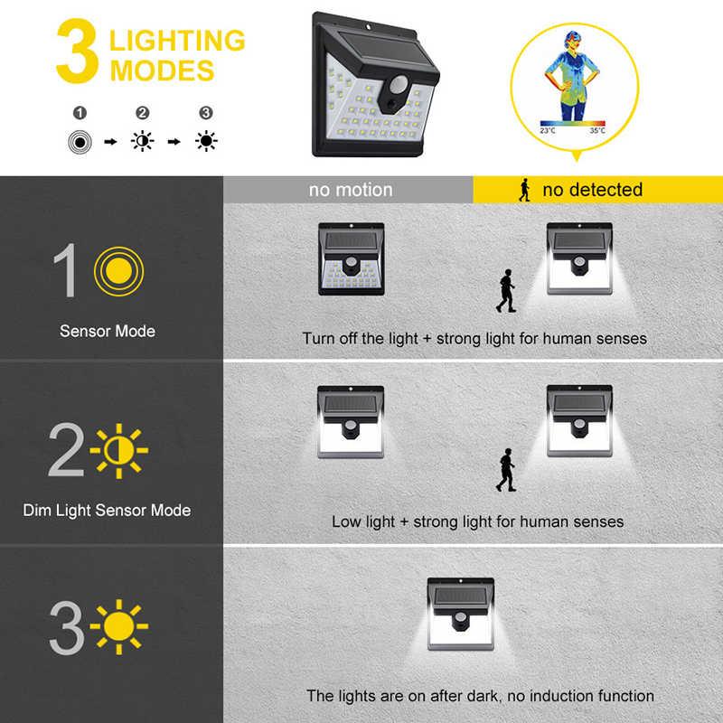 Exterior impermeable ahorro de energía jardín luces 40 LED energía Solar luz 3 modos Sensor de cuerpo humano 4 Uds lámpara Solar de pared
