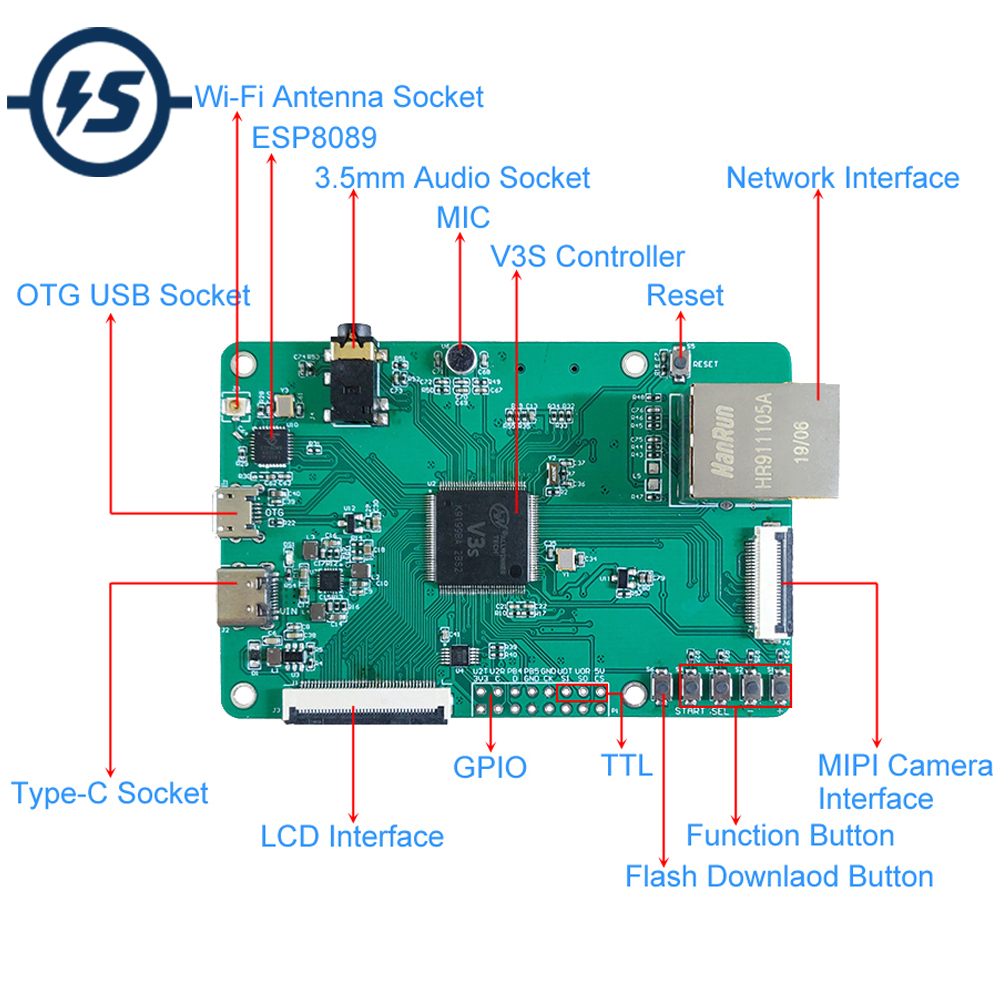 Procesor ARM Cortex A7 kontroler rozwoju procesora 64MB DDR2 RAM moduł sieciowy dla Cherry Pi V3s LINUX + QT